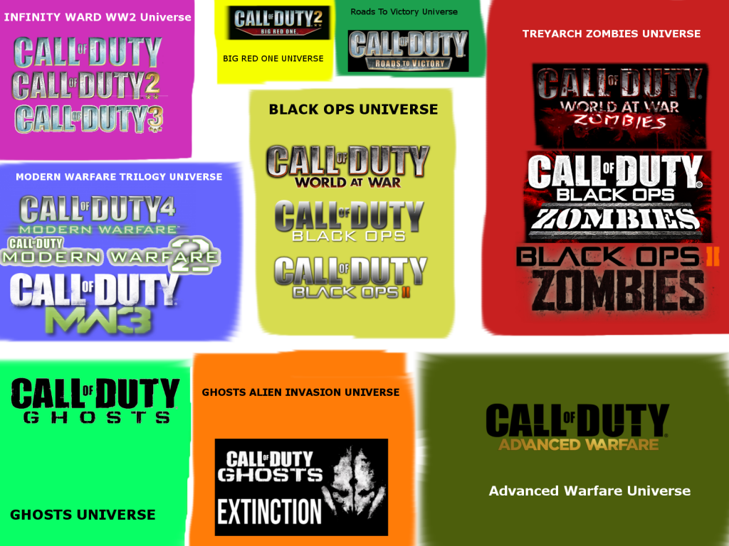 Call of Duty LOGOs universe