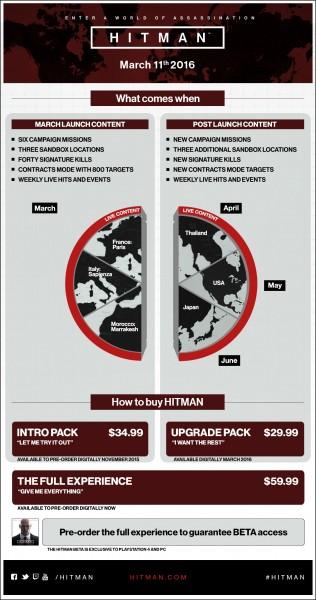 Hitman buying info