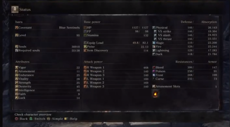 Dark Souls 3 End Game build