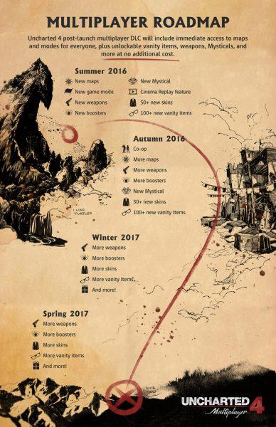 infographic 1 roadmap