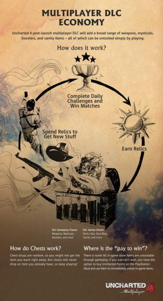 infographic 3 economy